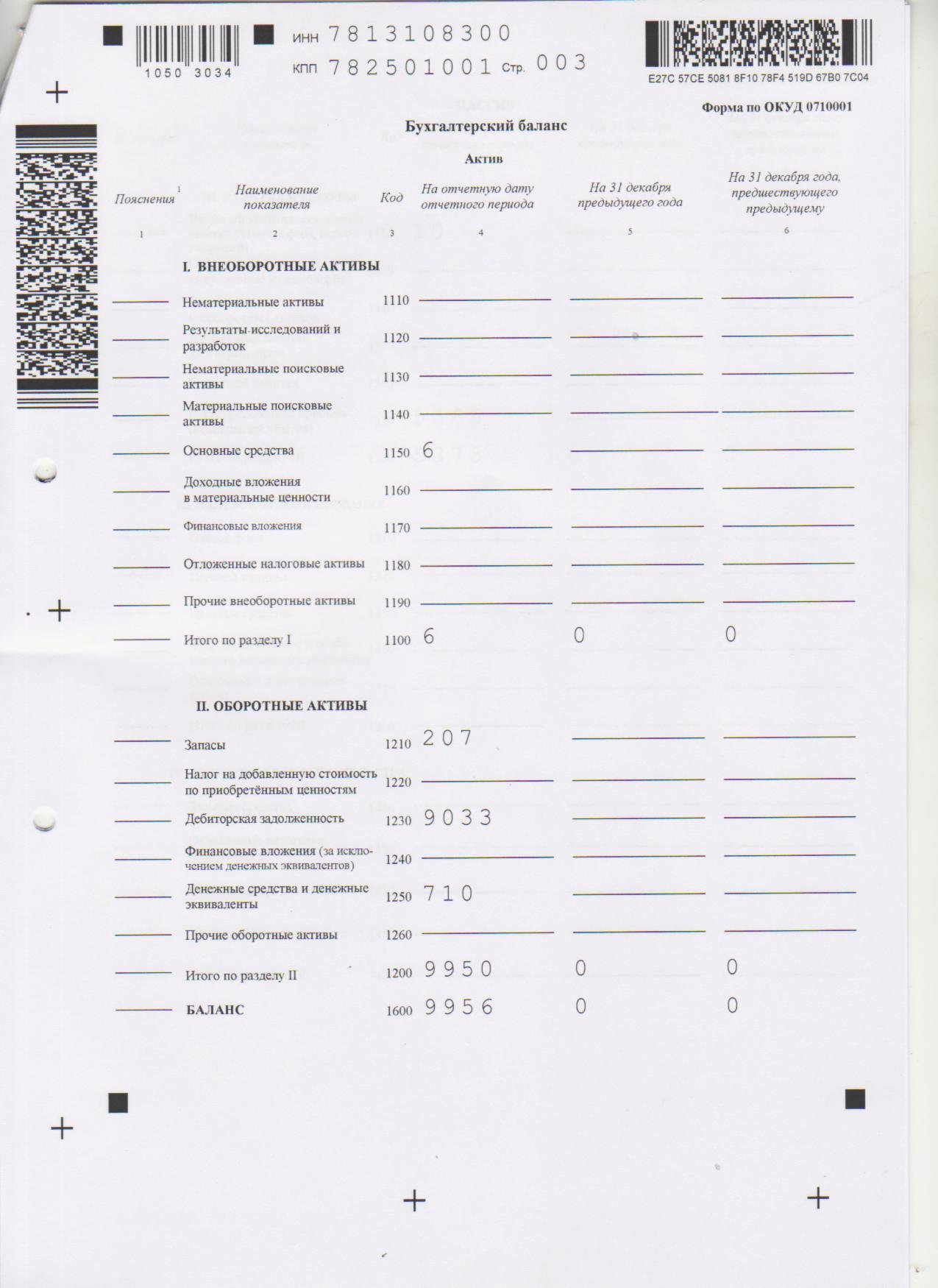 Бухгалтерская отчетность 2012 стр 3