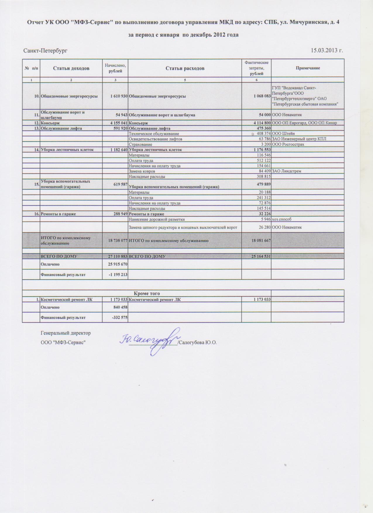 Отчет УК 2012 стр 2